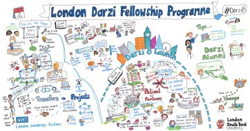 London Darzi Fellowship Programme small