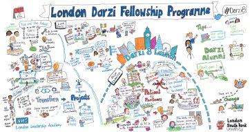 London Darzi Fellowship Programme small